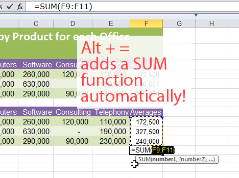 excel automatic sum function 5 Cool Excel 2010 tips and tricks