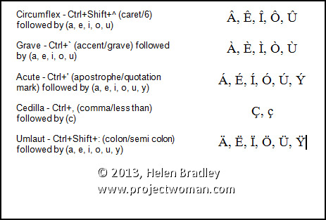Word 2010 and 2013 Tip – Quick Accented Characters  projectwoman